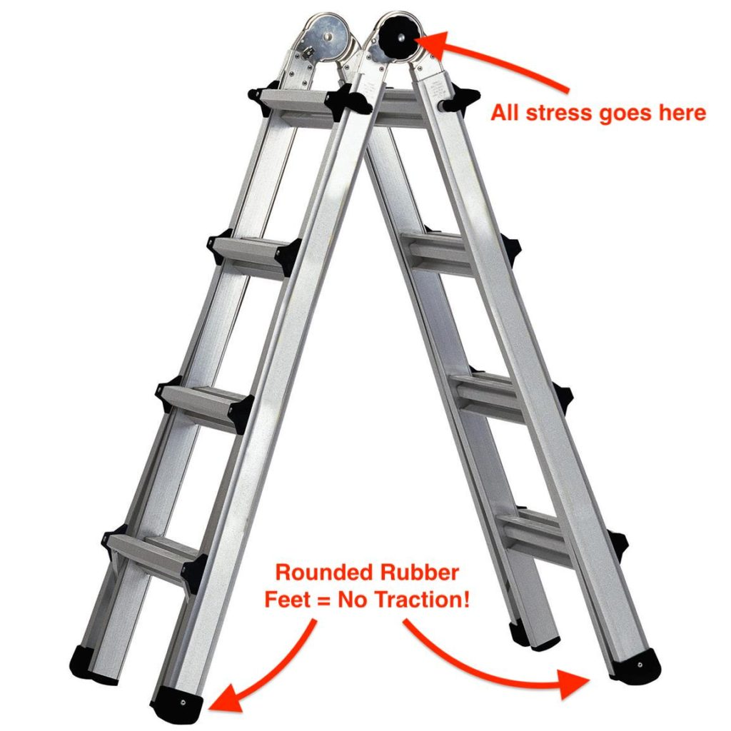The rounded rubber feet of multi-ladders put undue stress on shear pin(s) at top when used on slippery surfaces.